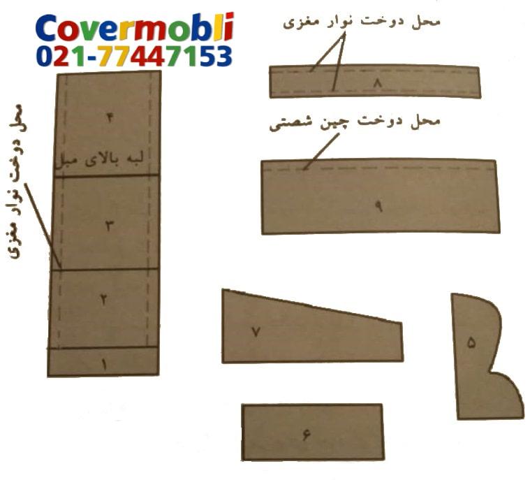 قسمت های مختلف الگوی کاور مبل راحتی 8 نفره