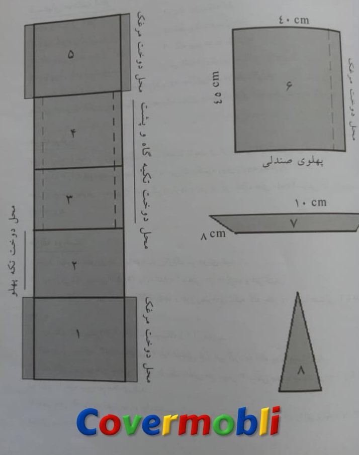 قسمت های مختلف الگوی پیراهن مبل راه راه