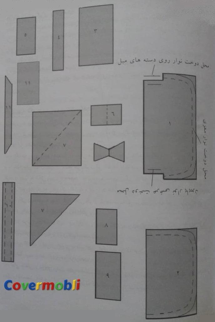 قسمتهای مختلف الگوی کاور مبل پاپیونی